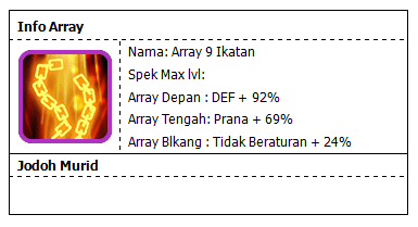 Array 9 Ikatan
